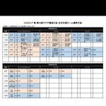 JVAカップ 兼 アジア競技大会 日本代表チーム選考大会!